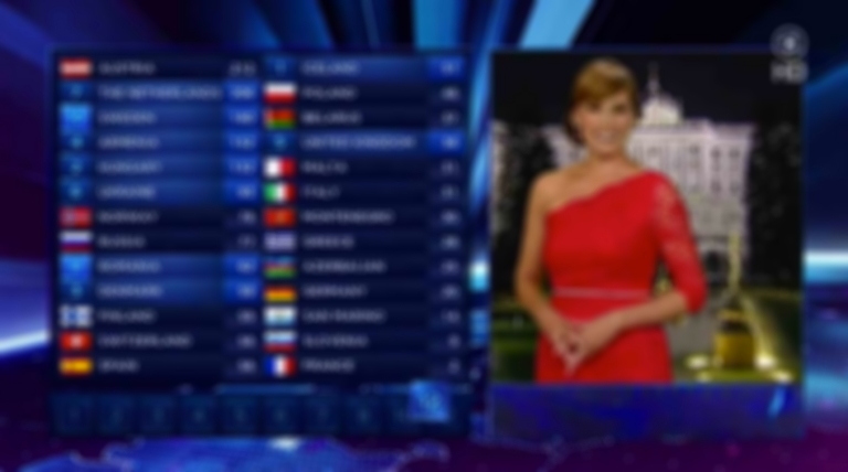 eurovision-2014-voting-results-spain